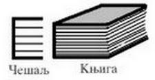 ccesalj-knjiga