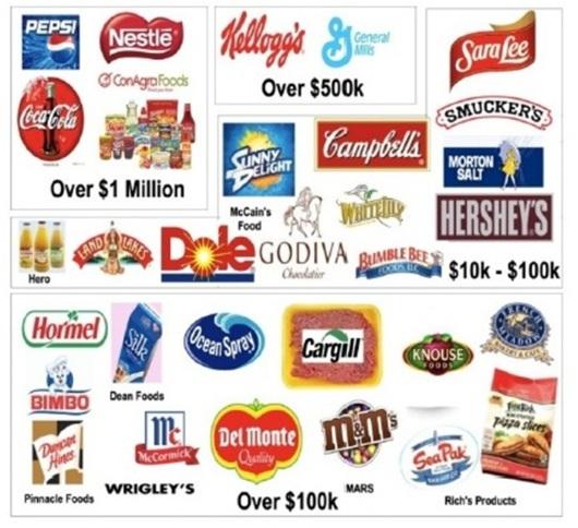 GMO-proizvodi-koje-kupujemo